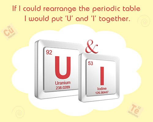 50 chemistry pickup lines with nerdy images pickuplinesbest awesome chemistry pickup lines with images i can stimulate your entire sensory system even without using neurons urtaz Image collections