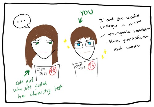 50 chemistry pickup lines with nerdy images pickuplinesbest awesome chemistry pickup lines with images urtaz Image collections